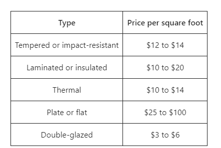 Glass Price Table